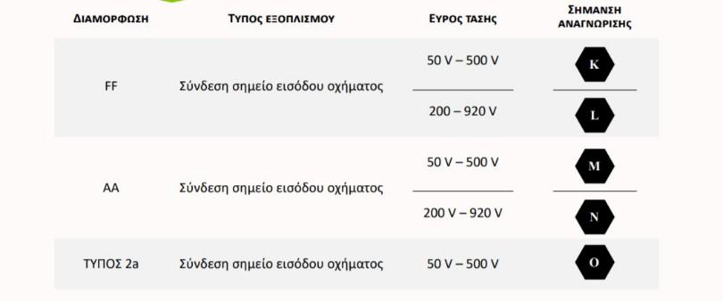EV-labels-2021-4