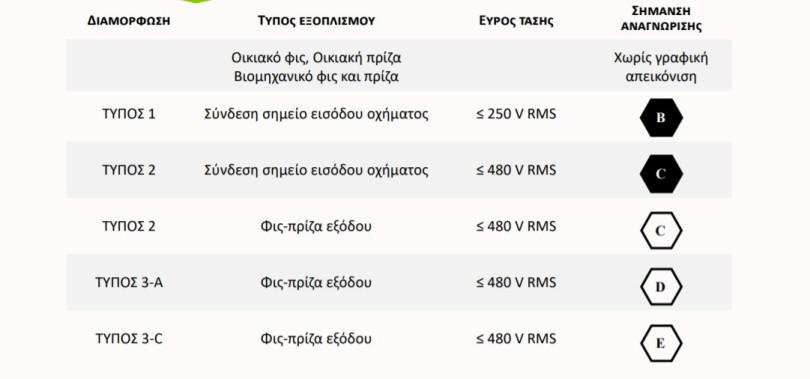 EV-labels-2021-3