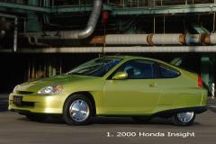 Τα 10 πιο αποδοτικά αυτοκίνητα από το 1984 μέχρι σήμερα, στις ΗΠΑ