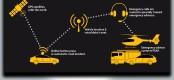 Opel: υπηρεσίες OnStar στο συνέδριο eCall