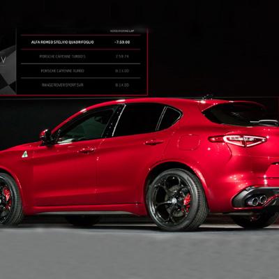 Alfa Romeo Stelvio: Το πιο γρήγορο SUV