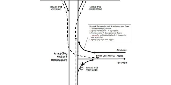 Αττική Οδός: Κλειστή η έξοδος για Λαμία την Κυριακή 21 Σεπτεμβρίου