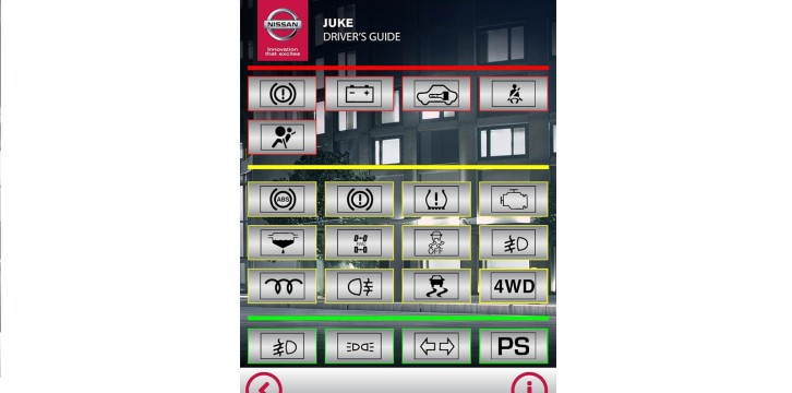 Nissan Drivers Guide για smartphone και iPhone