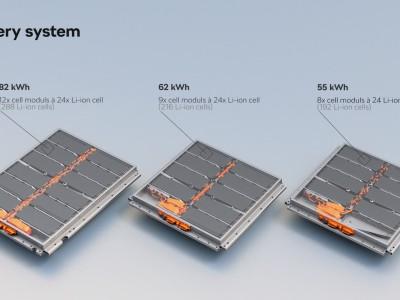 SKODA ENYAQ iV - Battery System